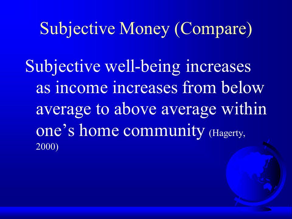 Subjective Money (Compare)