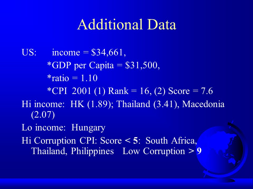 Additional Data US: income = $34,661, *GDP per Capita = $31,500,