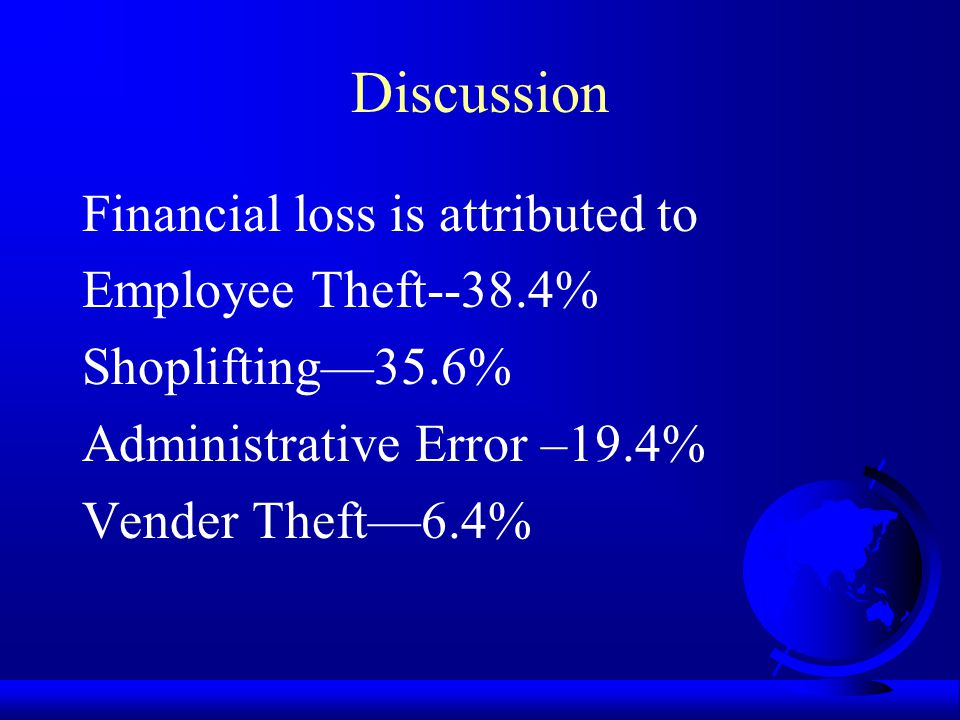 Discussion Financial loss is attributed to Employee Theft--38.4%