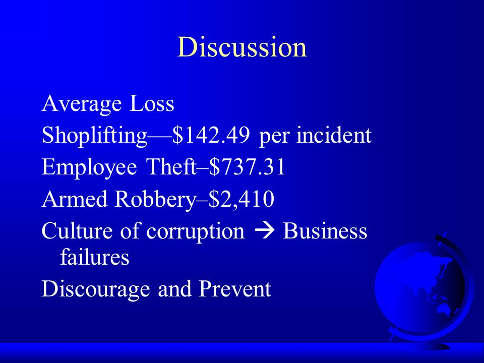 Discussion Average Loss Shoplifting—$142.49 per incident