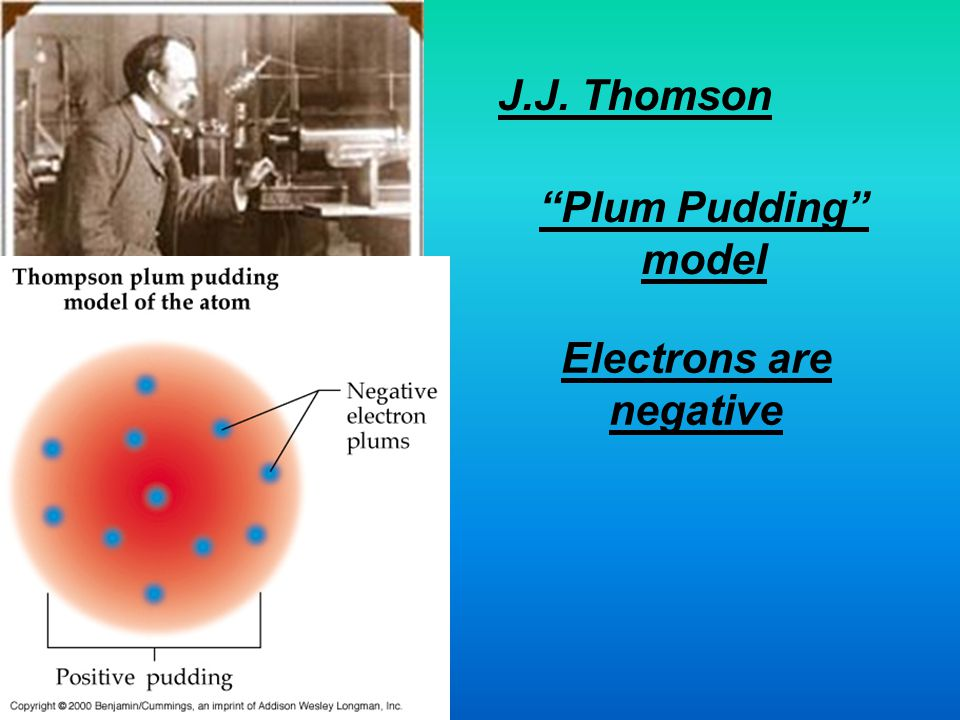 Electrons are negative