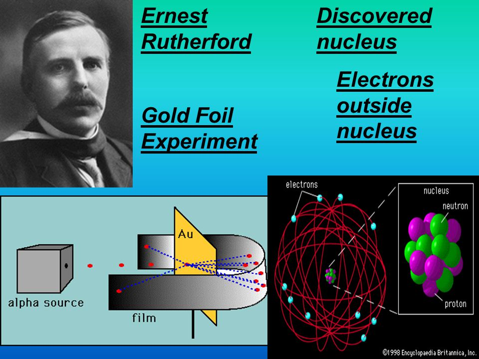 Electrons outside nucleus