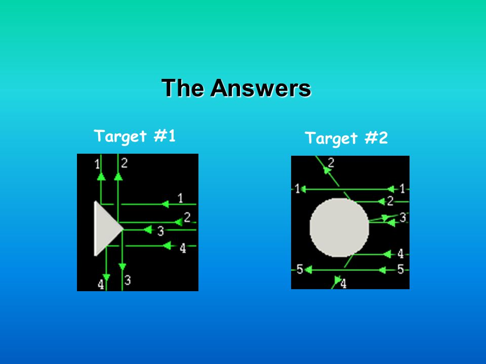 The Answers Target #1 Target #2