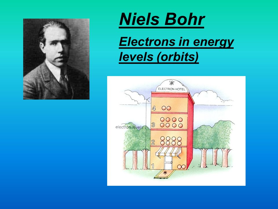 Niels Bohr Electrons in energy levels (orbits) Danish