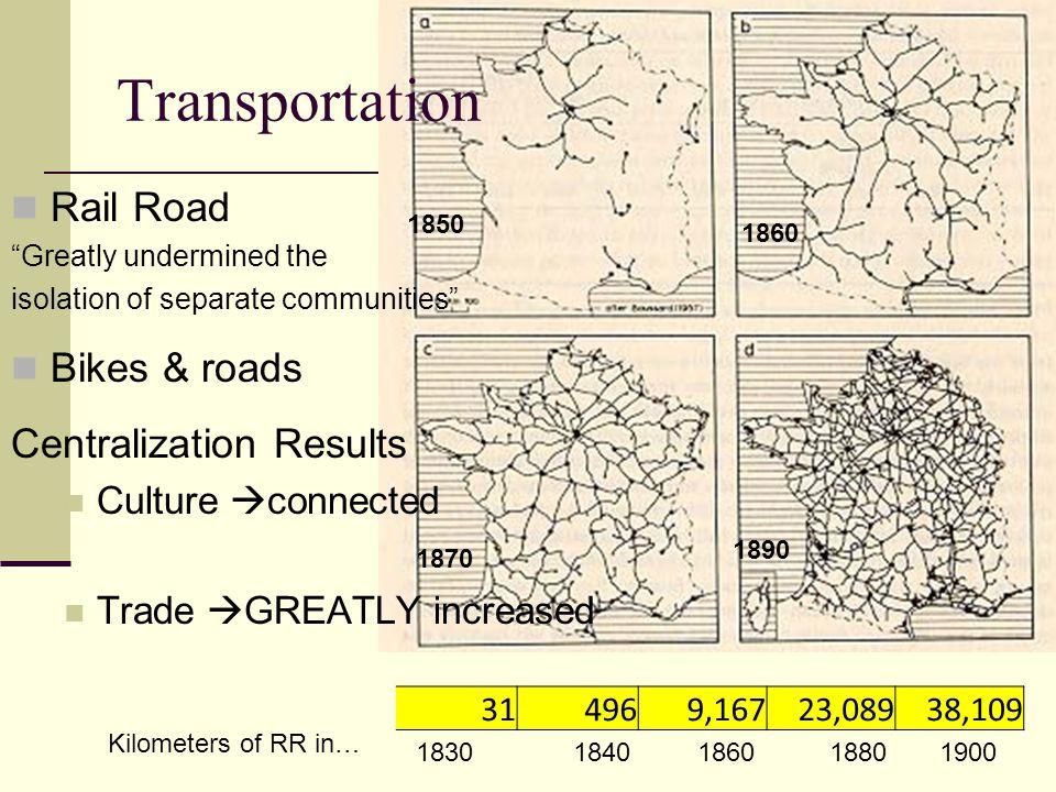 Transportation Rail Road Bikes & roads Centralization Results