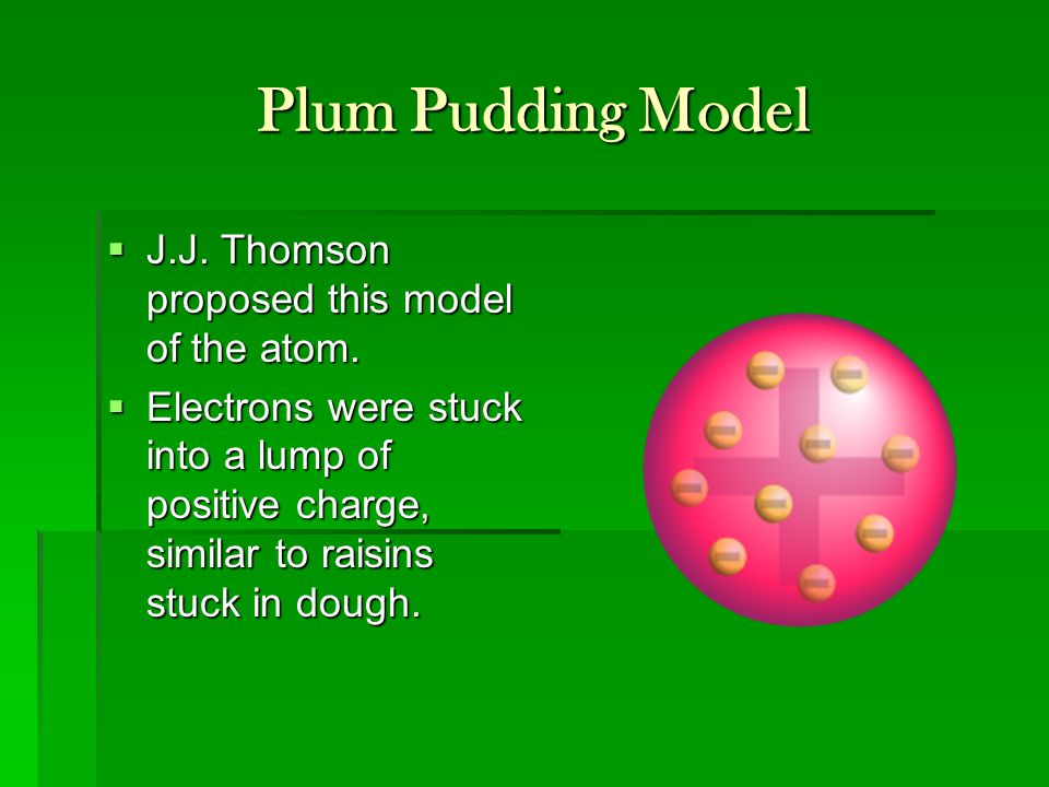 Plum Pudding Model J.J. Thomson proposed this model of the atom.