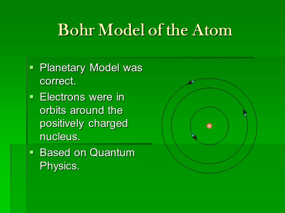 Bohr Model of the Atom Planetary Model was correct.