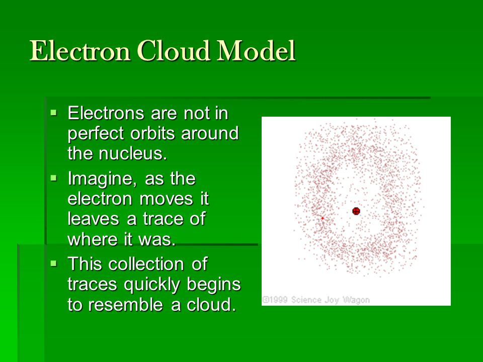 Electron Cloud Model Electrons are not in perfect orbits around the nucleus. Imagine, as the electron moves it leaves a trace of where it was.