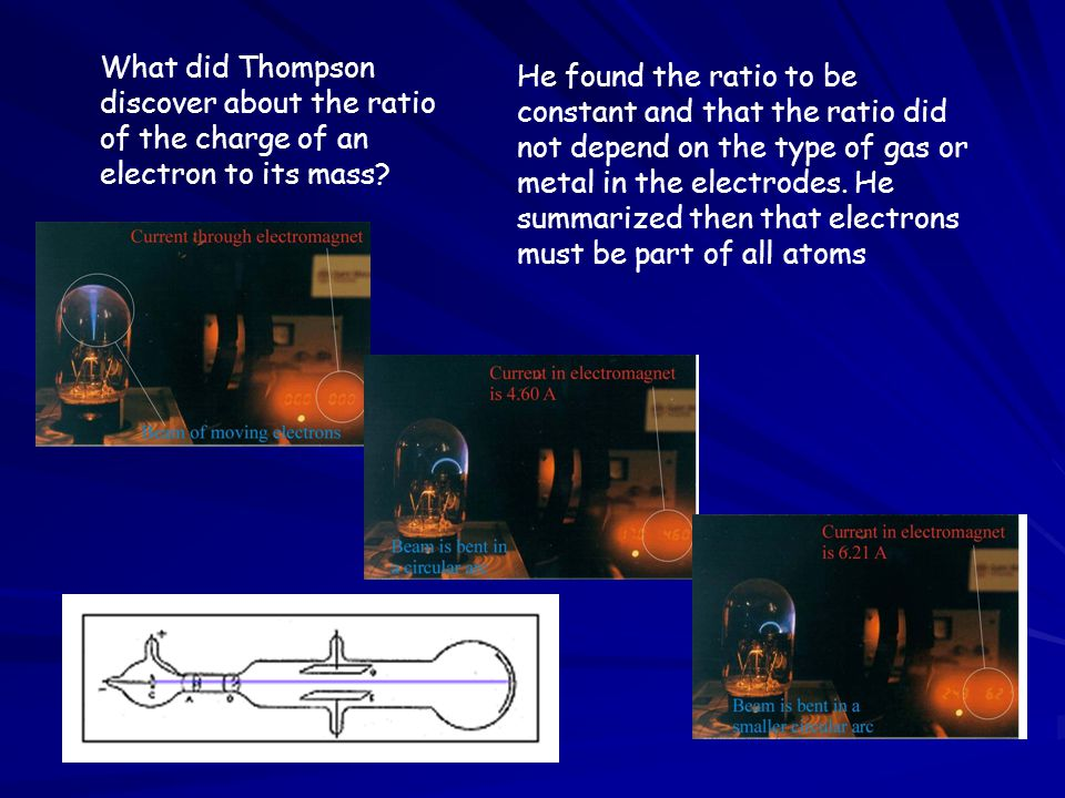 What did Thompson discover about the ratio of the charge of an electron to its mass