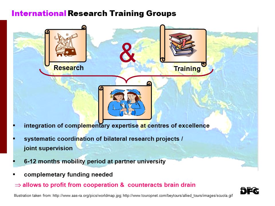 & International Research Training Groups DFG Research Training