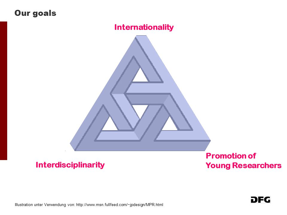 Our goals Internationality Promotion of Young Researchers
