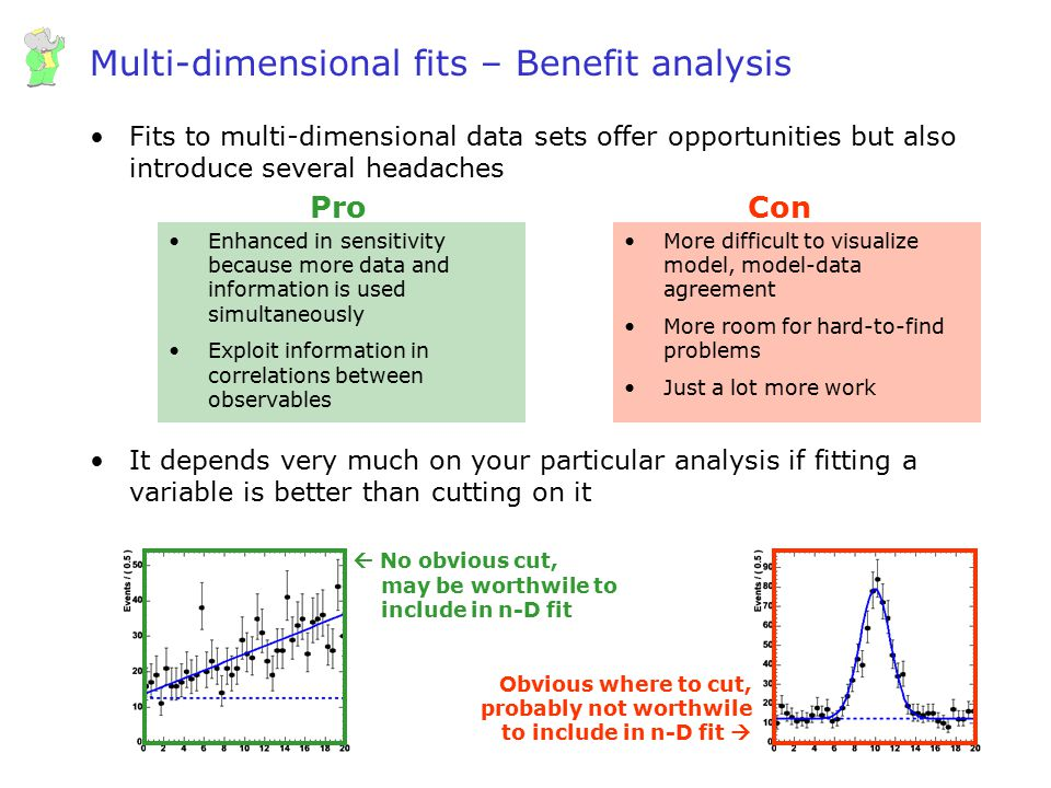 Multi-dimensional fits – Benefit analysis