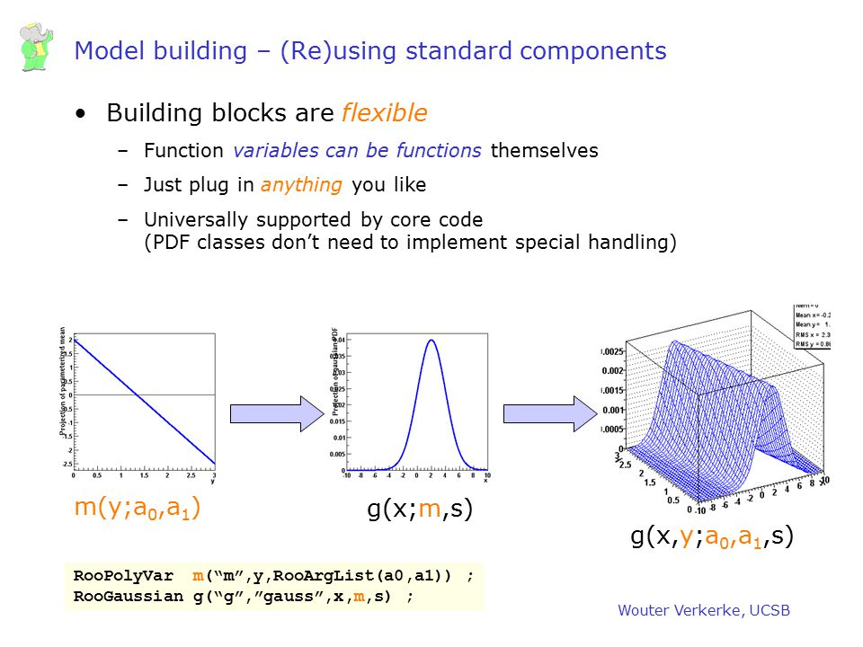 Model building – (Re)using standard components