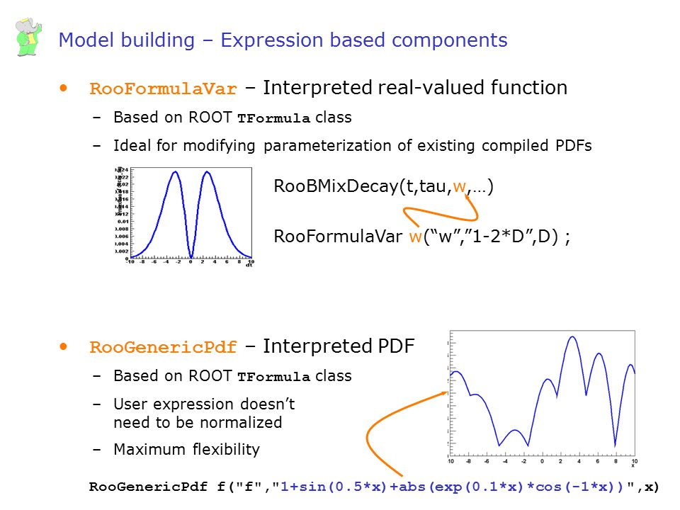 Model building – Expression based components