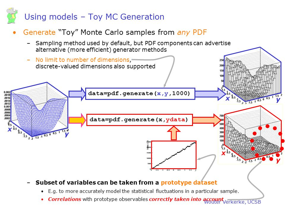 Using models – Toy MC Generation
