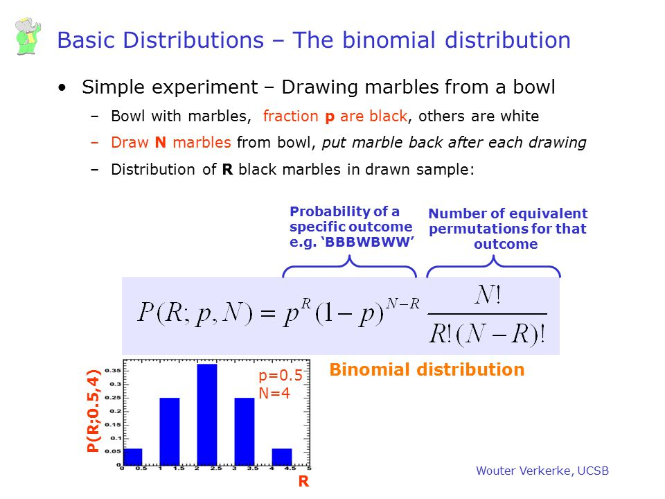 Basic Distributions – The binomial distribution