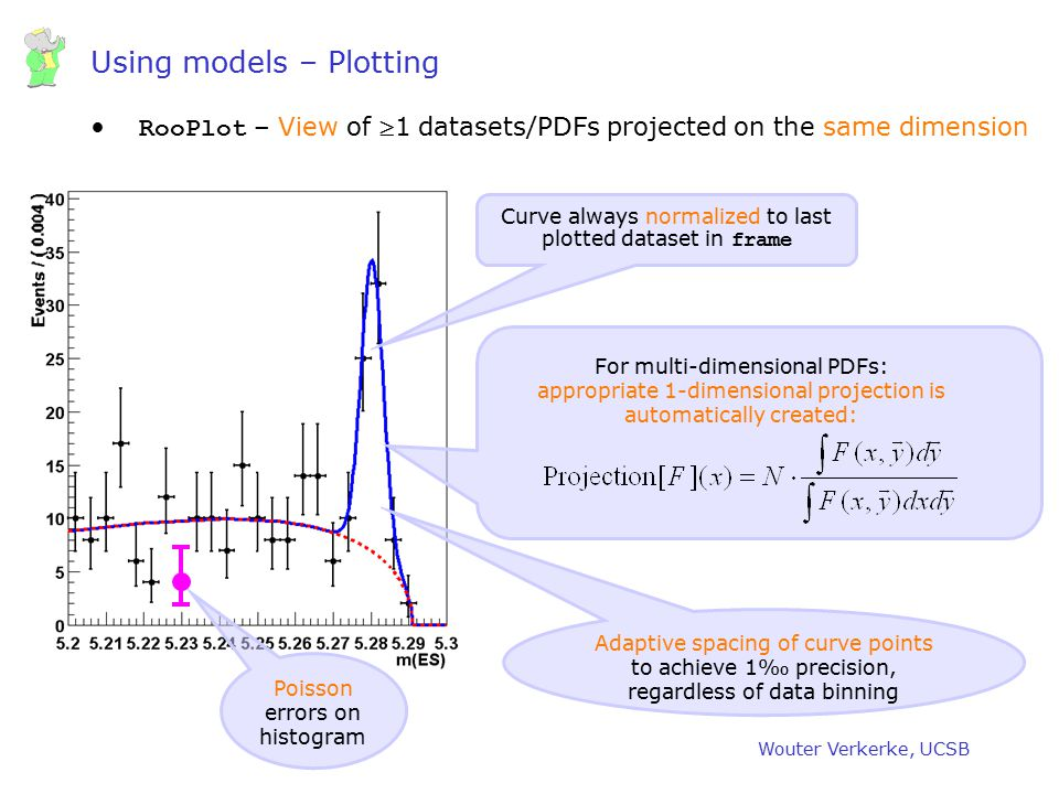 Using models – Plotting