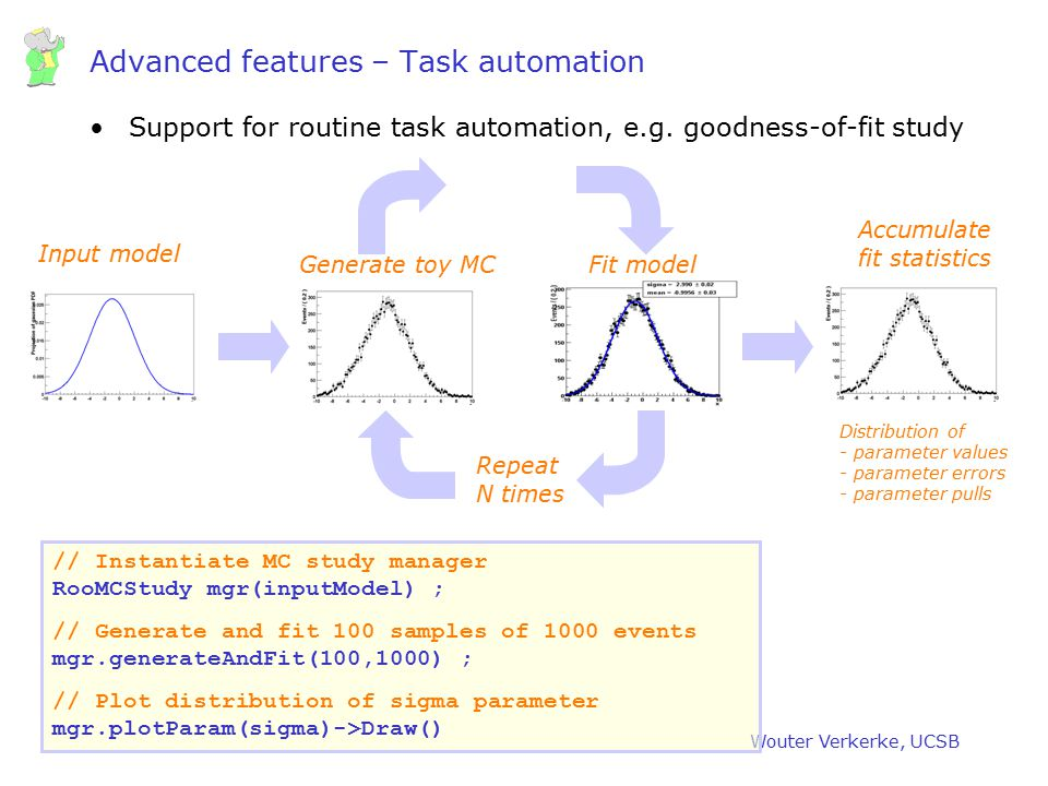 Advanced features – Task automation
