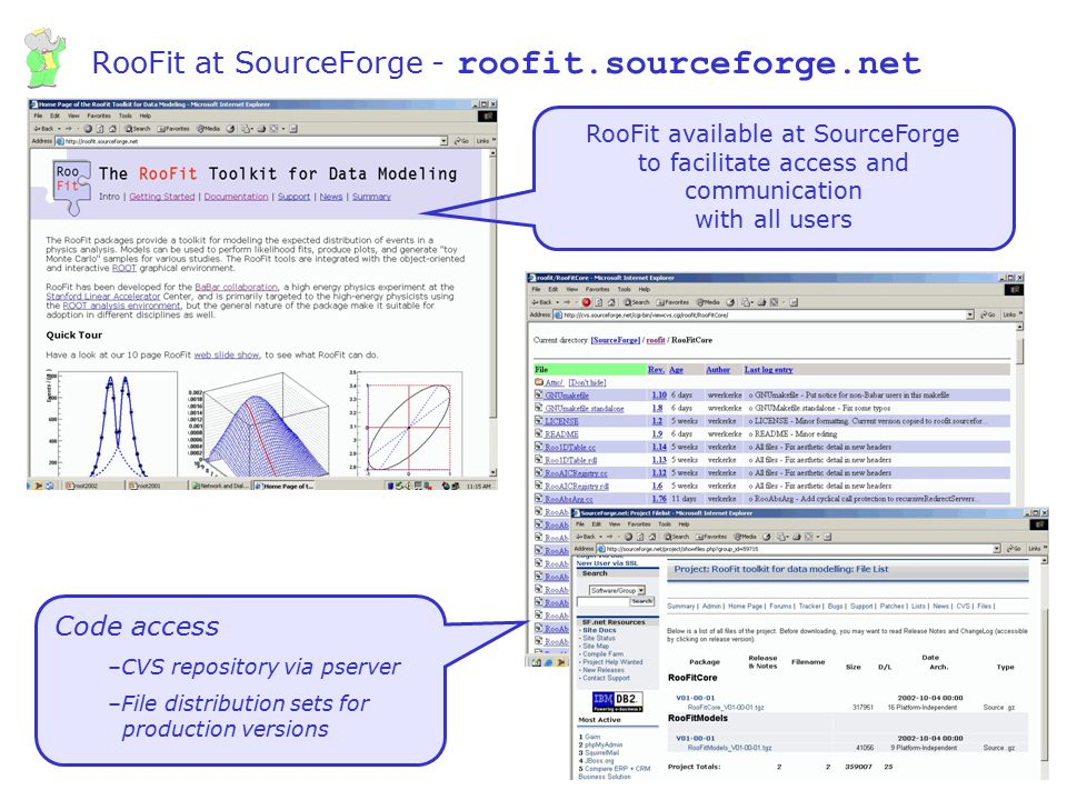 RooFit at SourceForge - roofit.sourceforge.net