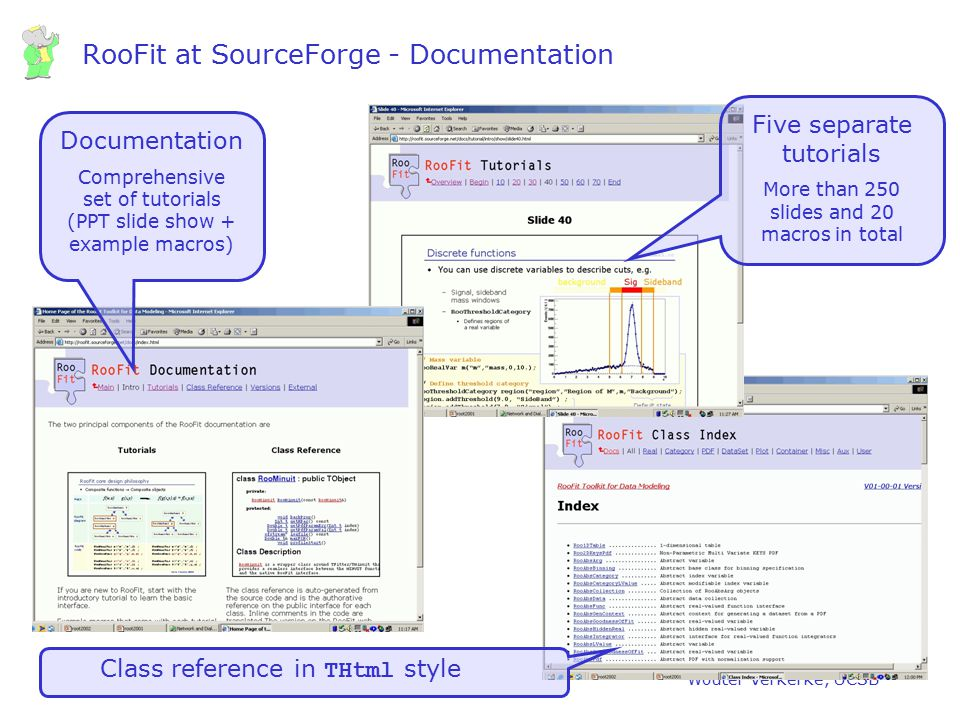 RooFit at SourceForge - Documentation