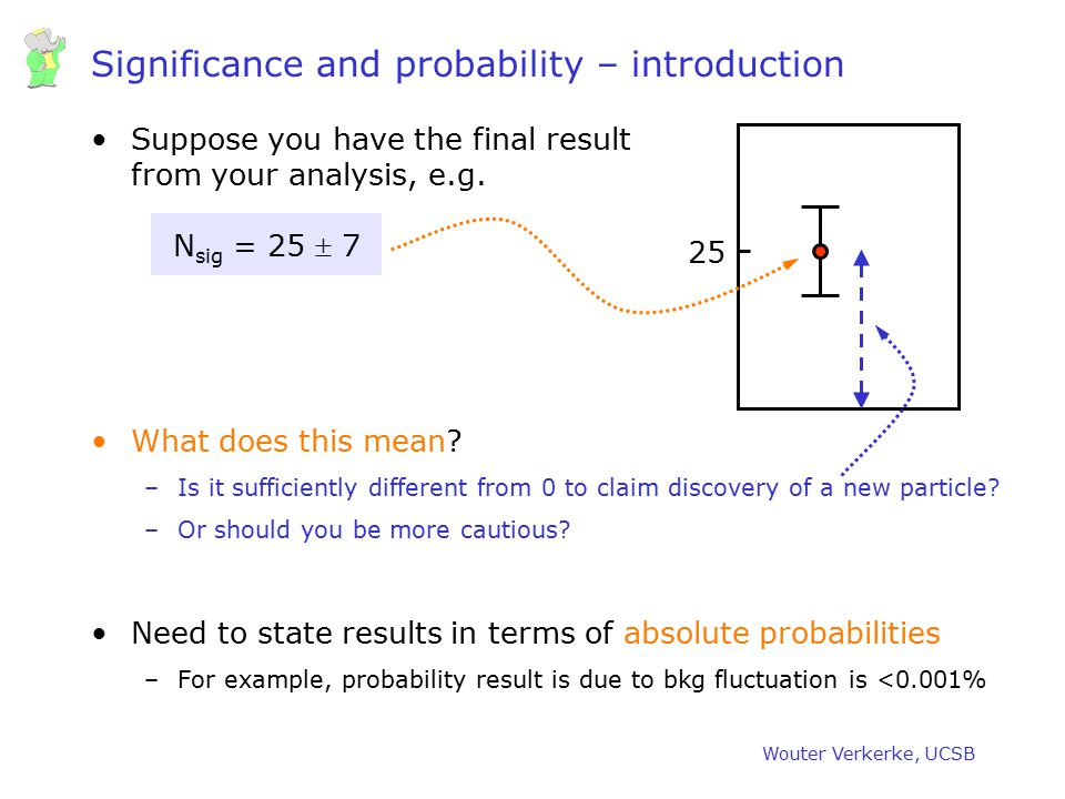 Significance and probability – introduction