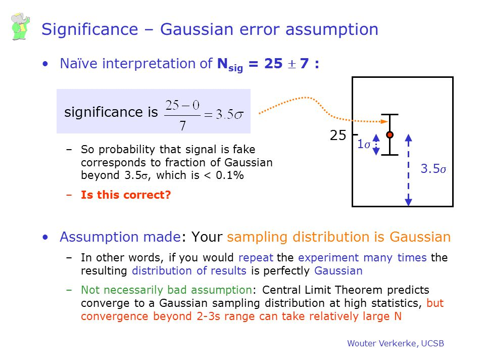 Significance – Gaussian error assumption