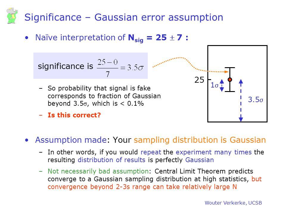 Significance – Gaussian error assumption
