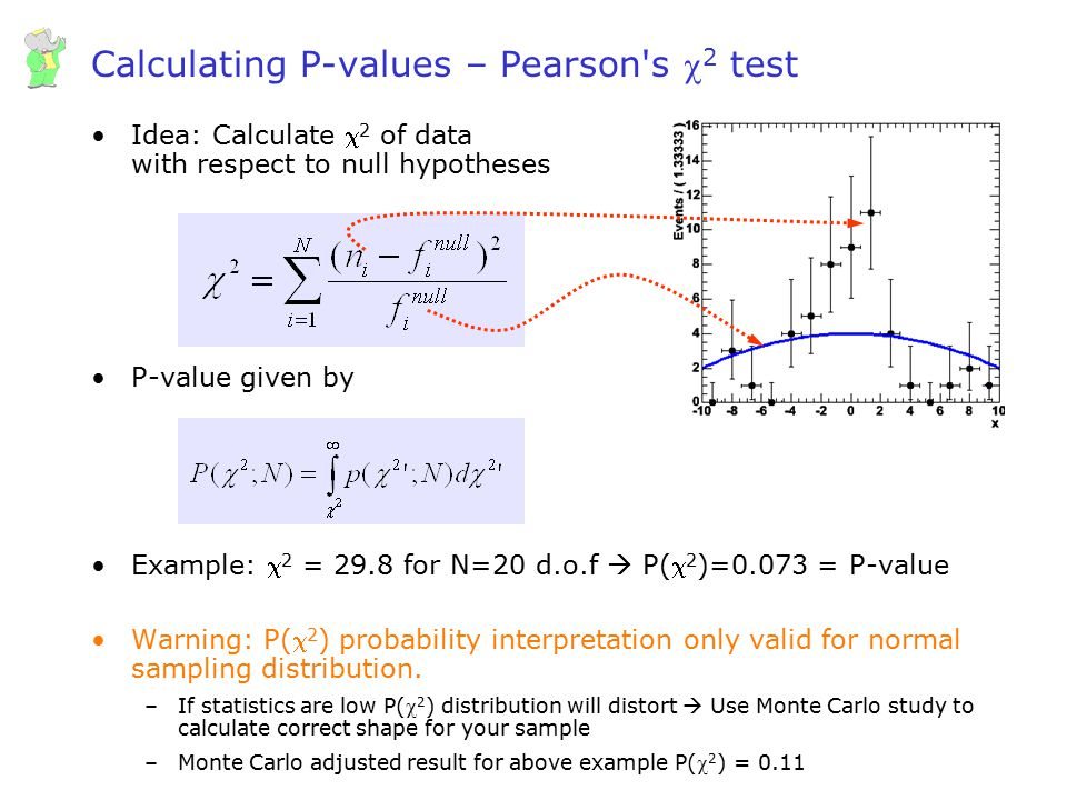 Calculating P-values – Pearson s c2 test