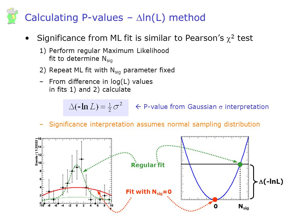 Calculating P-values – Dln(L) method