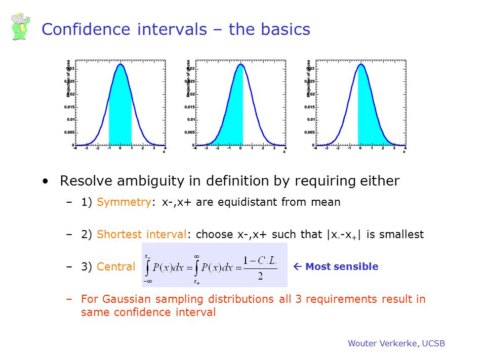 Confidence intervals – the basics