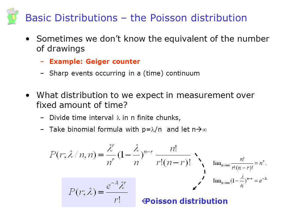 Basic Distributions – the Poisson distribution