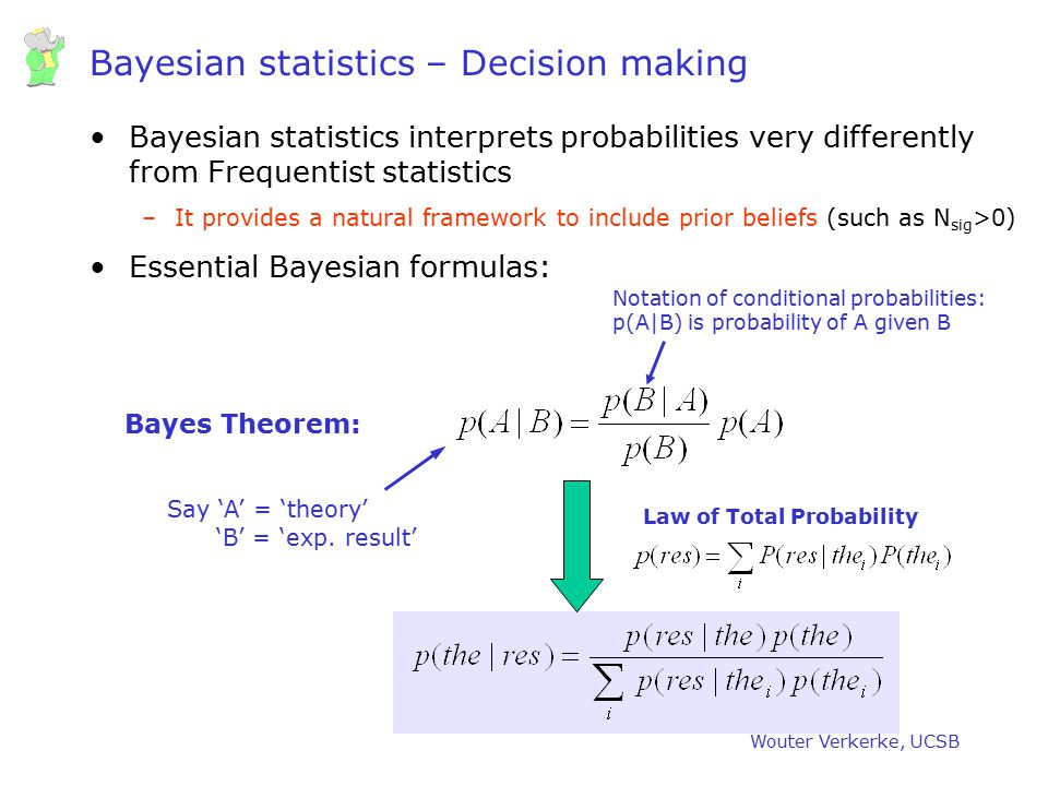 Bayesian statistics – Decision making