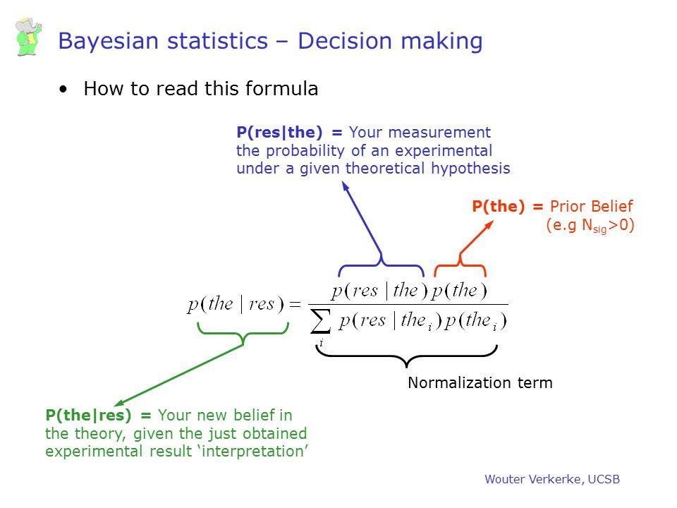 Bayesian statistics – Decision making