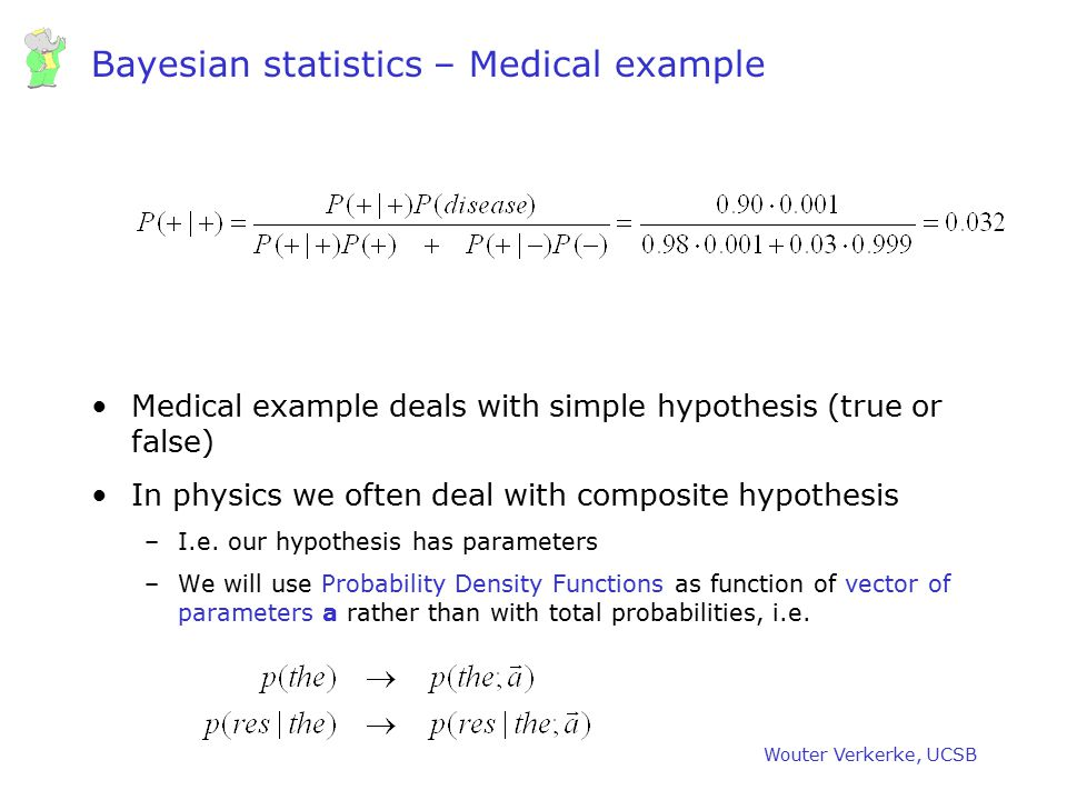 Bayesian statistics – Medical example