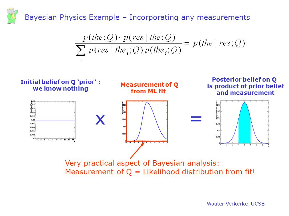 Bayesian Physics Example – Incorporating any measurements