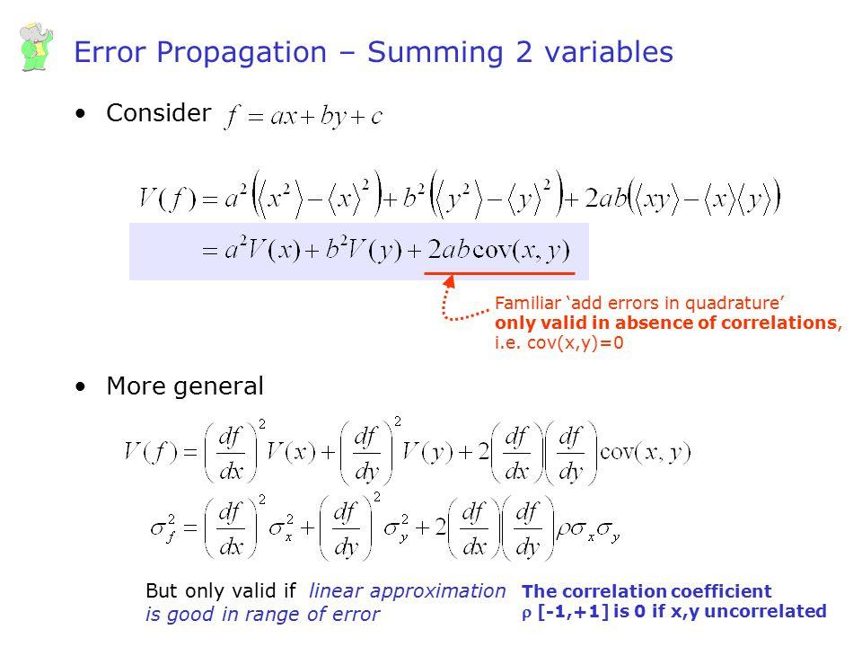 Error Propagation – Summing 2 variables