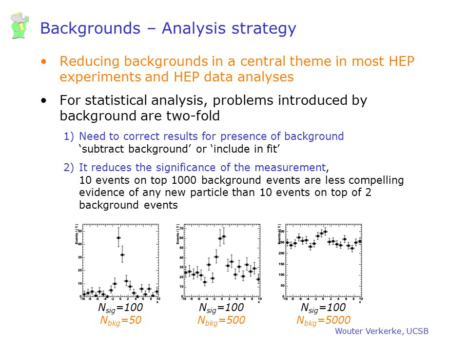 Backgrounds – Analysis strategy