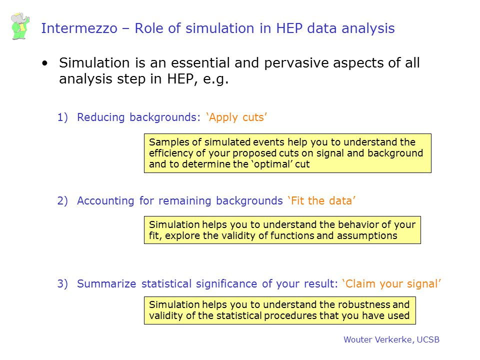 Intermezzo – Role of simulation in HEP data analysis