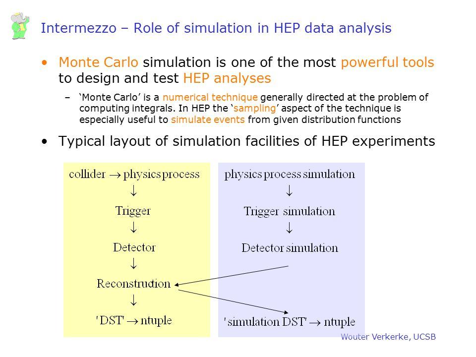 Intermezzo – Role of simulation in HEP data analysis