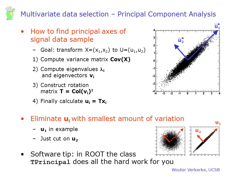 Multivariate data selection – Principal Component Analysis