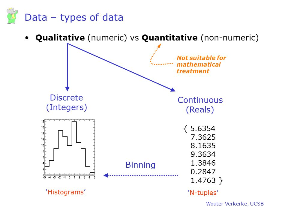 Data – types of data Qualitative (numeric) vs Quantitative (non-numeric) Not suitable for. mathematical.