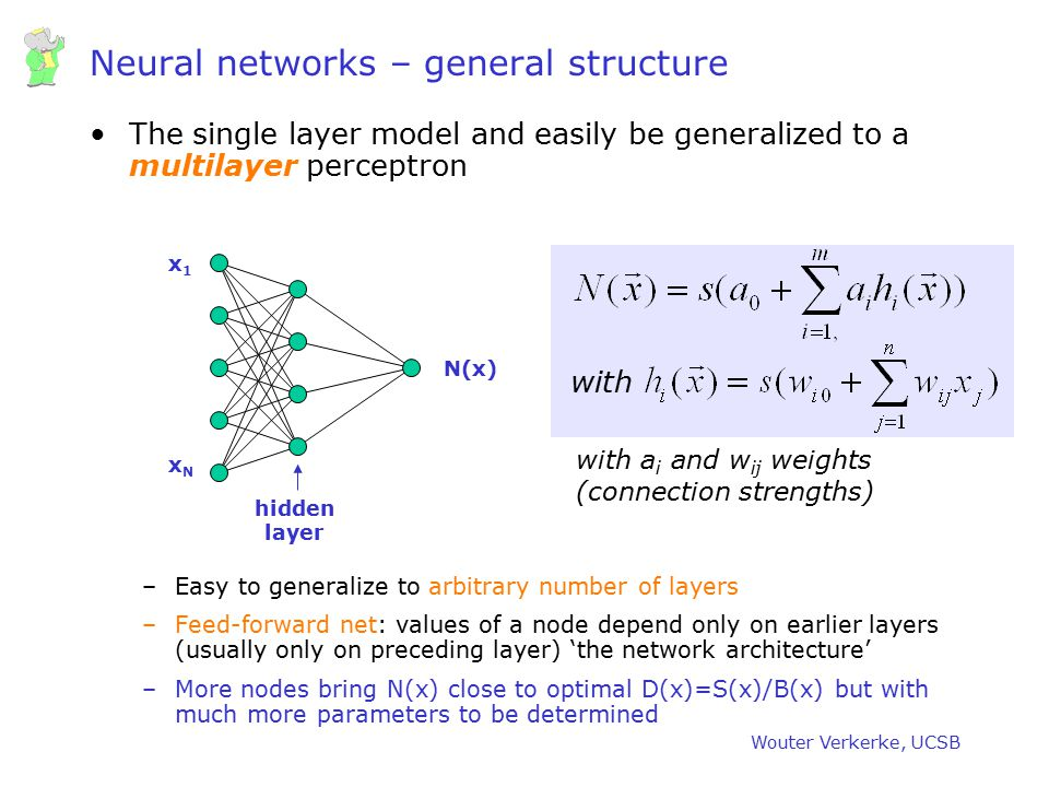 Neural networks – general structure