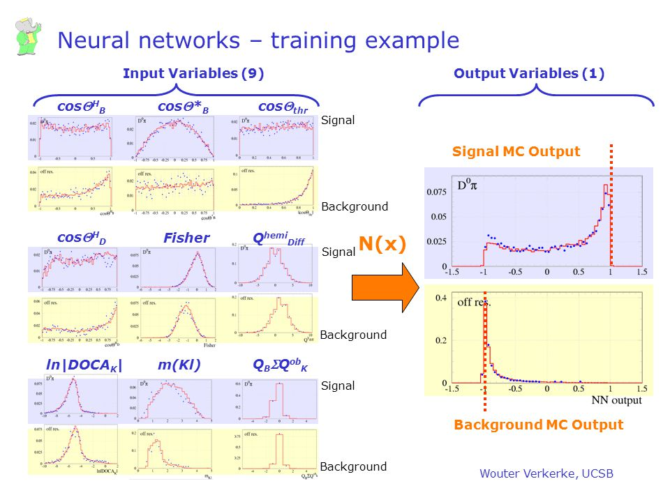 Neural networks – training example