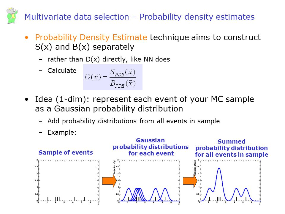 Multivariate data selection – Probability density estimates
