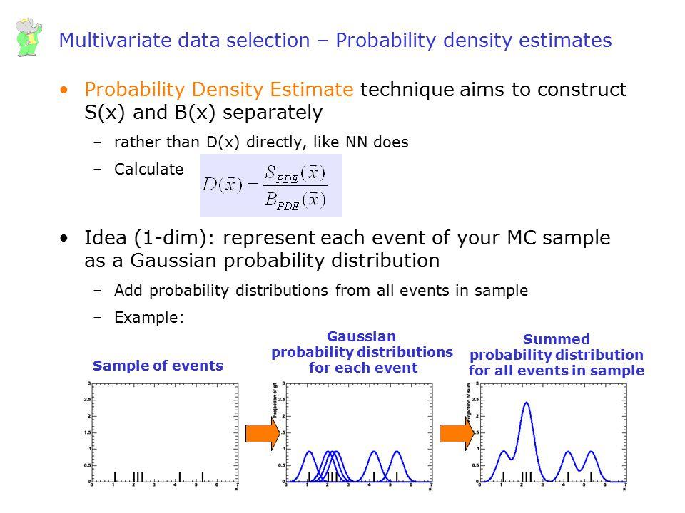 Multivariate data selection – Probability density estimates