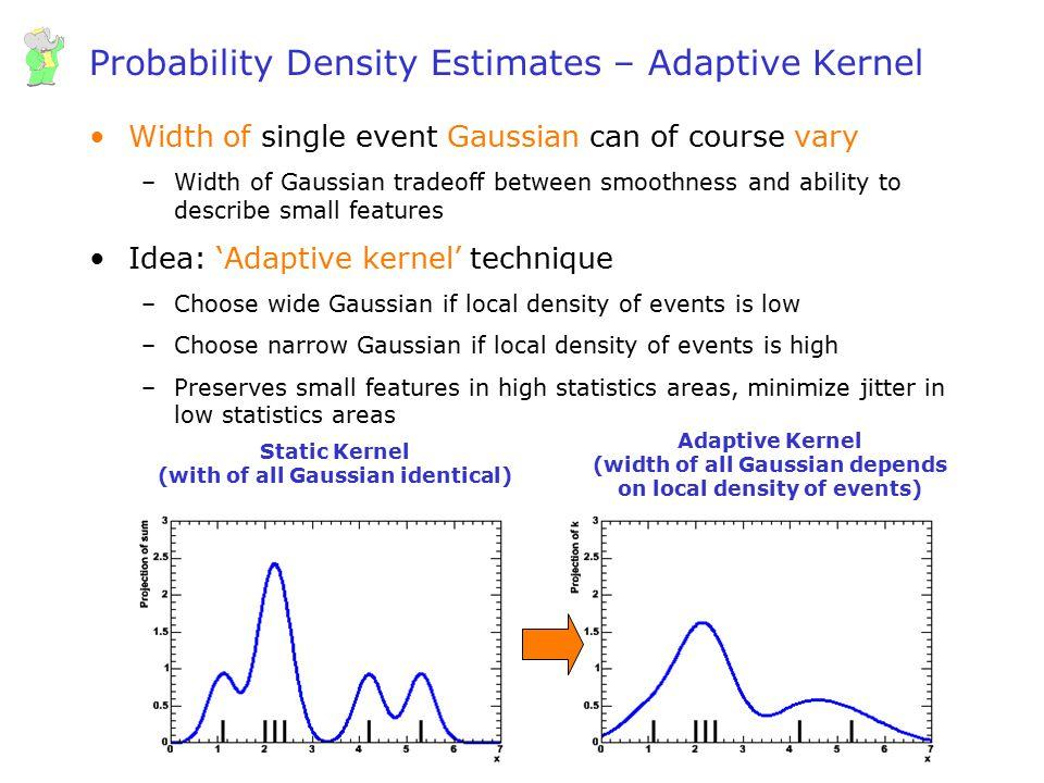 Probability Density Estimates – Adaptive Kernel