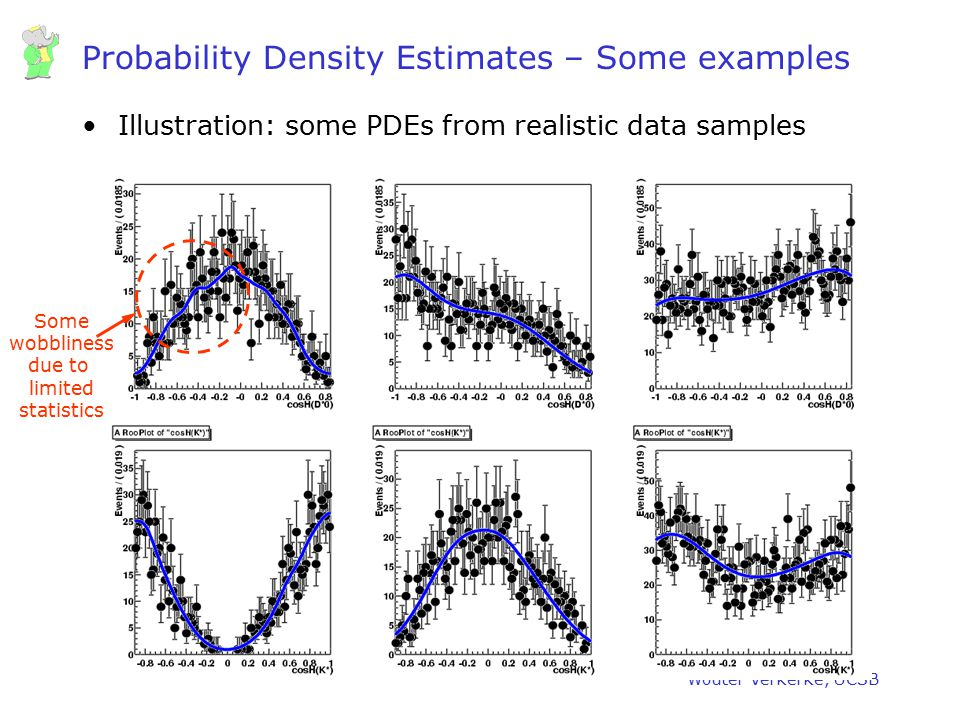Probability Density Estimates – Some examples