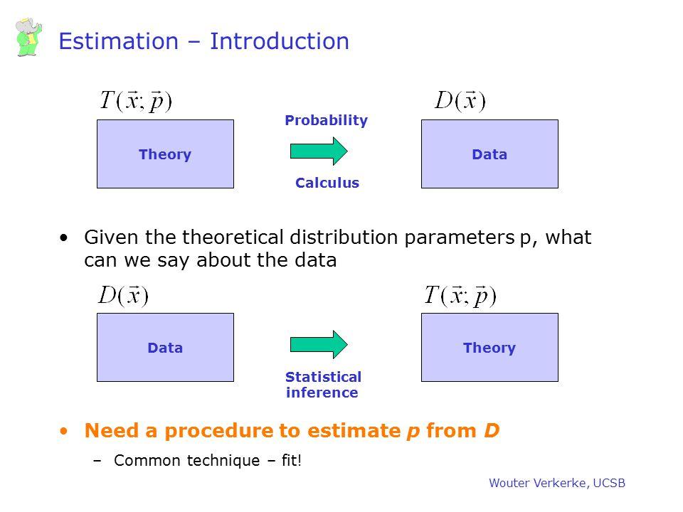 Estimation – Introduction