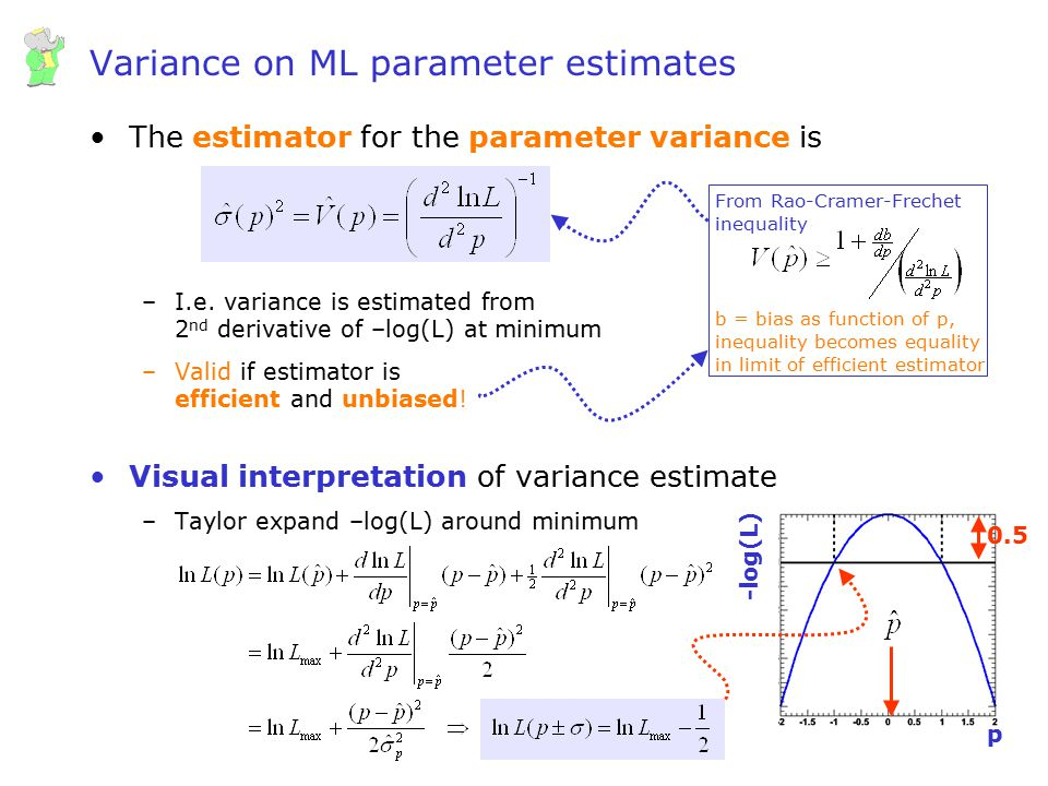 Variance on ML parameter estimates