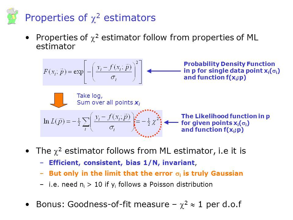 Properties of c2 estimators